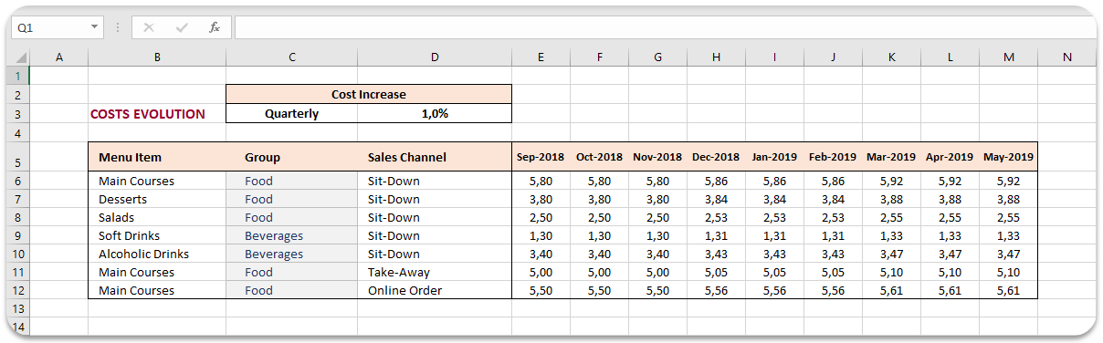 cost-evaluations-in-excel