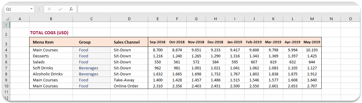 cost-of-goods-sold-calculation-in-excel