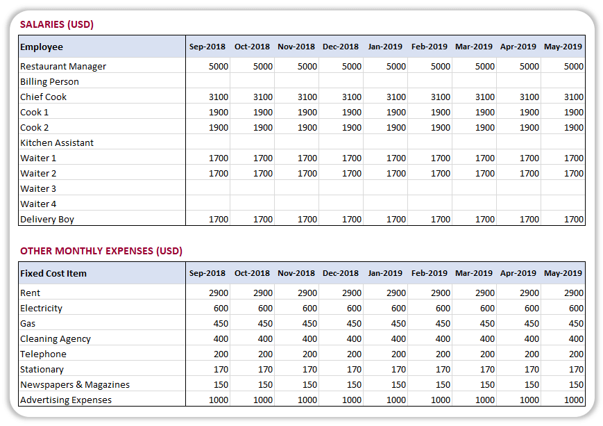 fixed-costs-calculation-in-excel