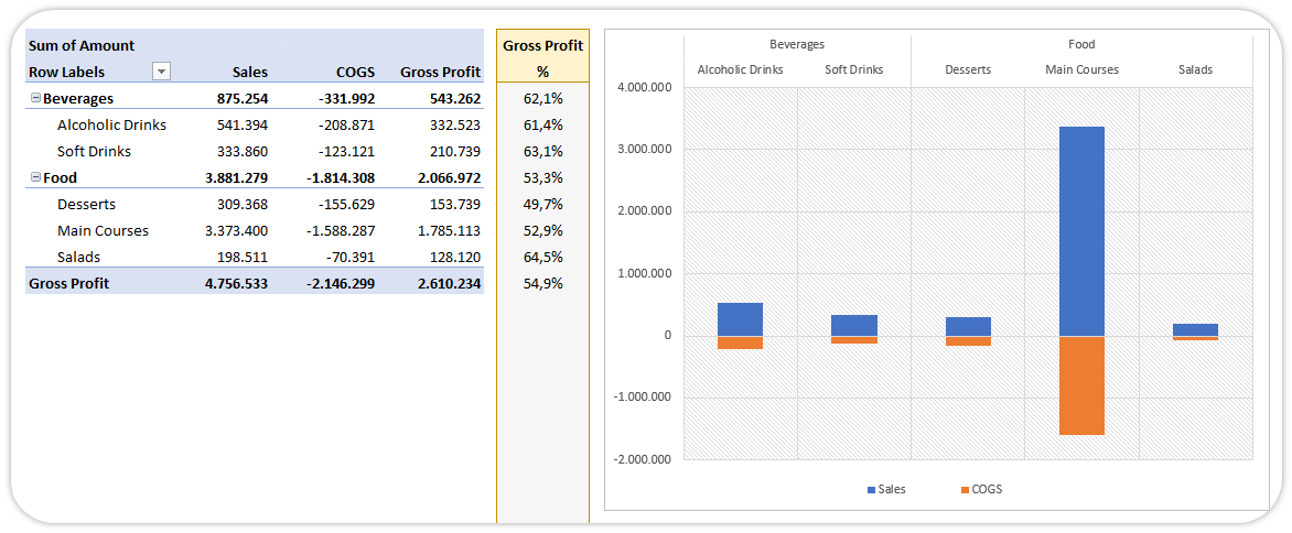 gross-profit-results-in-excel-2