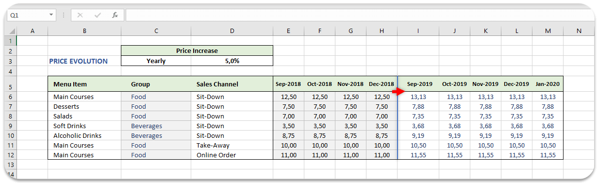 price-evaluation-yearly-in-excel