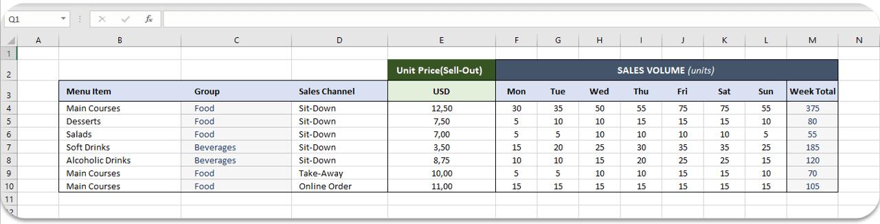pricing-unit-cost