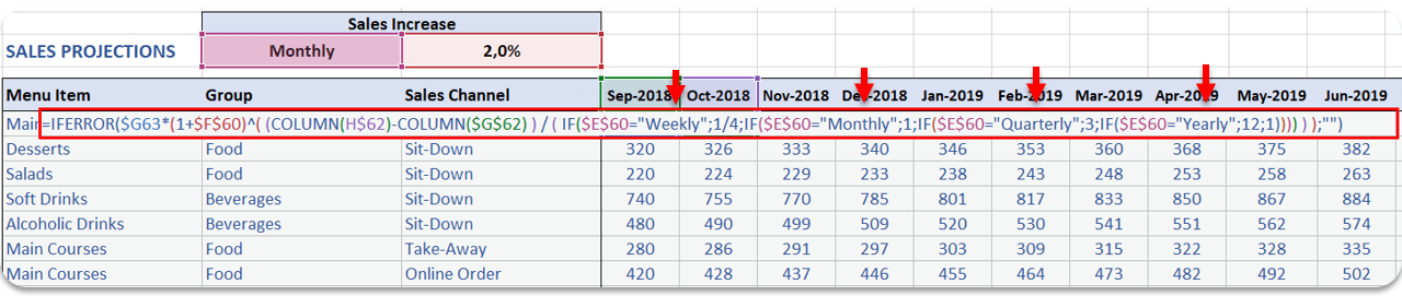 sales-projections-formula-in-excel