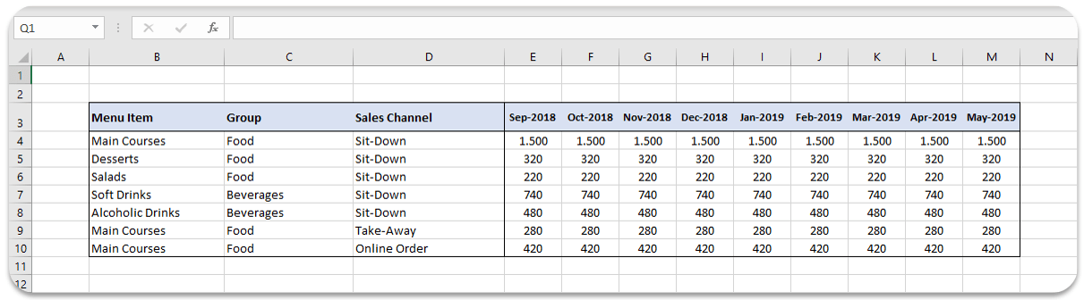 sales-projections-in-excel-1