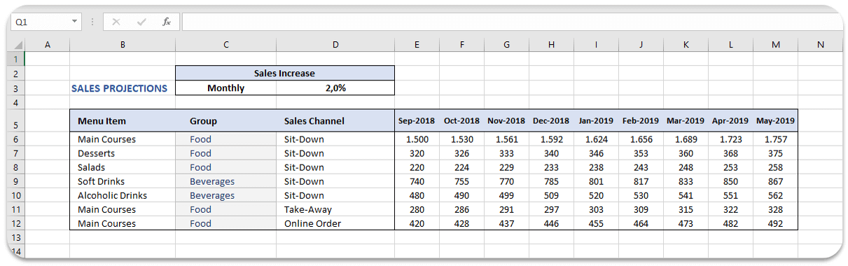 sales-projections-in-excel-2