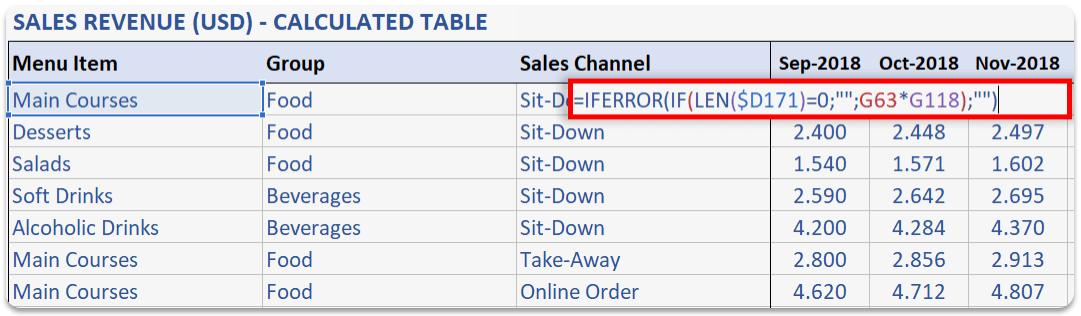 sales-revenue-calculation
