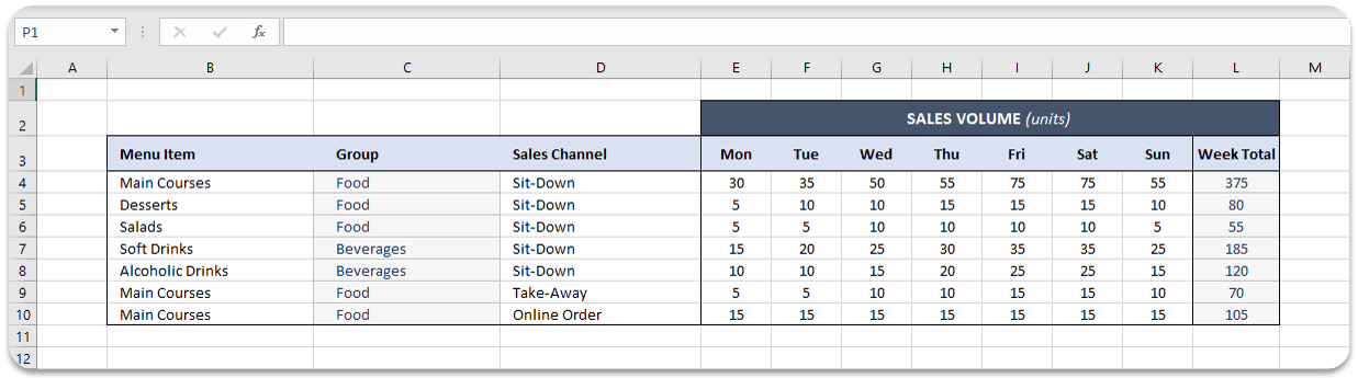 sales-volume-assumptions-in-excel-1