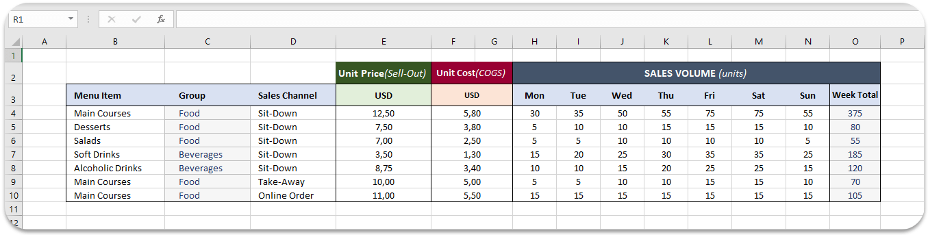 variable-costs-in-excel-1