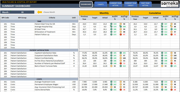 Healthcare-KPI-Dashboard-Excel-Template-SS1