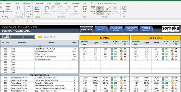 Healthcare-KPI-Dashboard-Excel-Template-SS12