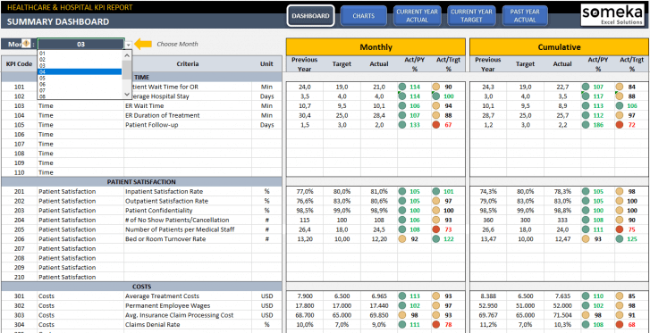 Healthcare-KPI-Dashboard-Excel-Template-SS2