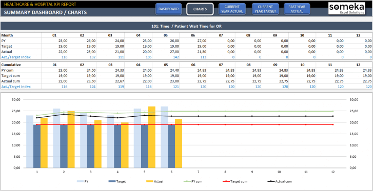 Healthcare-KPI-Dashboard-Excel-Template-SS3