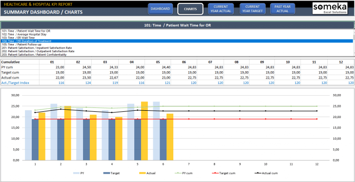 Healthcare-KPI-Dashboard-Excel-Template-SS4