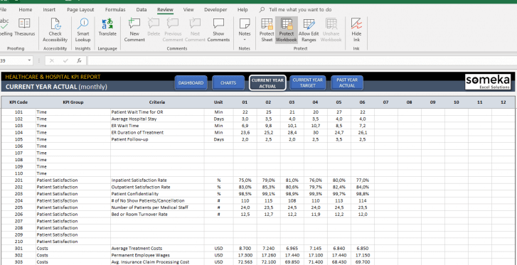 Healthcare-KPI-Dashboard-Excel-Template-SS5