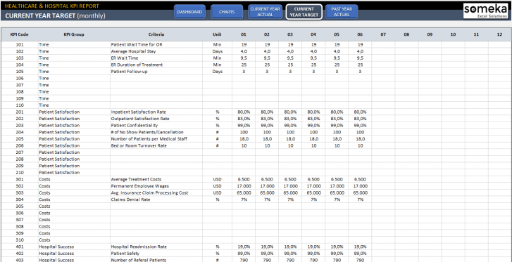Healthcare-KPI-Dashboard-Excel-Template-SS6