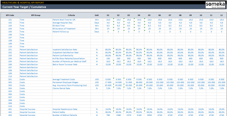 Healthcare-KPI-Dashboard-Excel-Template-SS9
