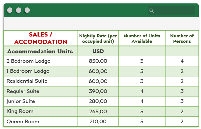 How-to-Start-Hotel-Business-Accommodation-Units-in-Excel-S08-1