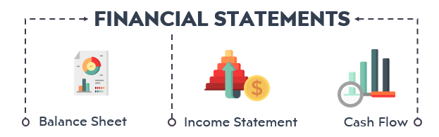 Hotel-Financial-Statement-Table-S34