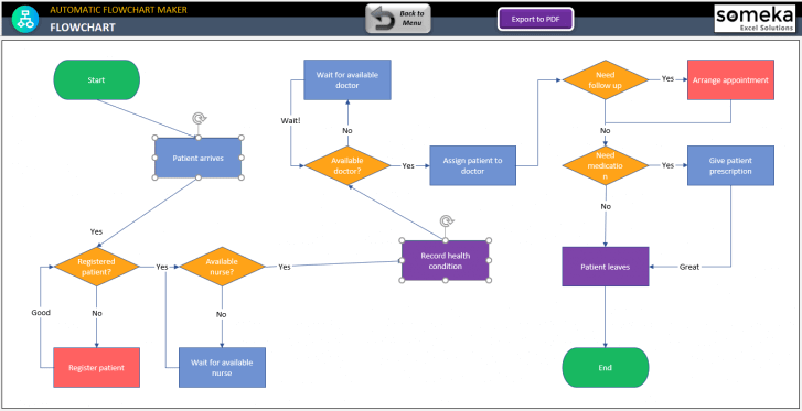 Automatic-Flowchart-Maker-Excel-Template-SS5