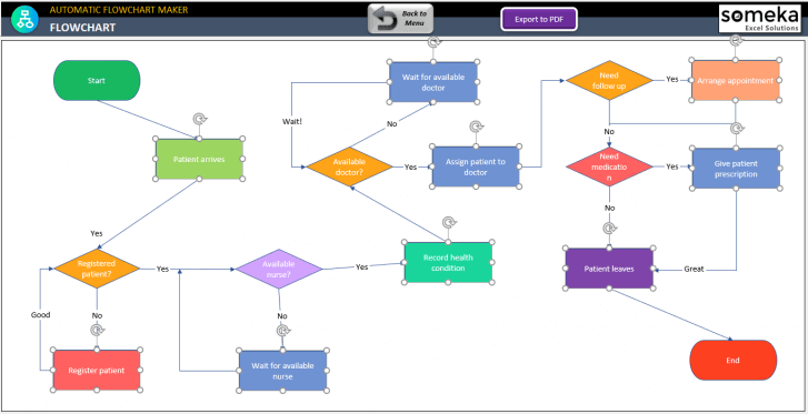 Automatic-Flowchart-Maker-Excel-Template-SS9