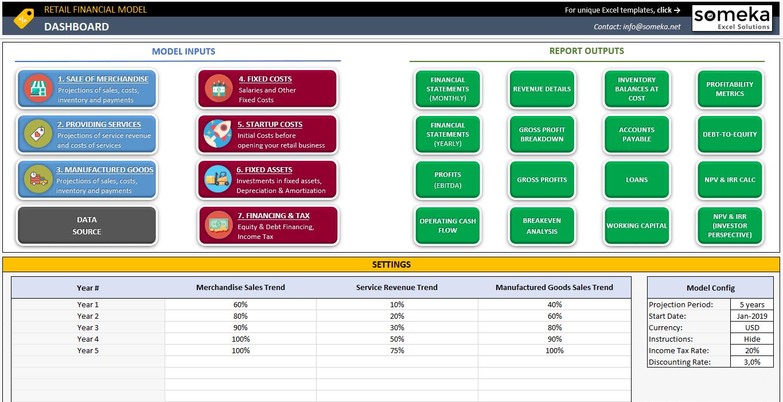 Revenue Spreadsheet Template from mk0somekaijynom3omen.kinstacdn.com
