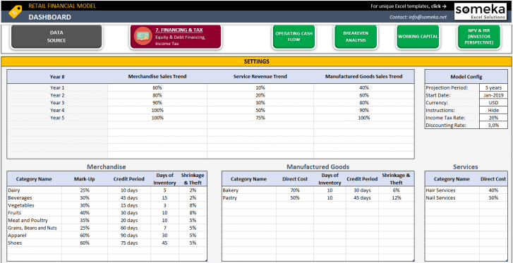 Retail-Business-Financial-Model-Excel-Template-Someka-SS3