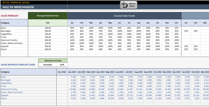 Retail-Business-Financial-Model-Excel-Template-Someka-SS4