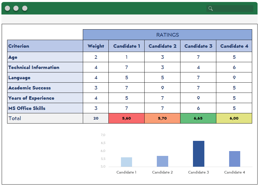 how-to-make-decision-matrix-in-excel-S01-1