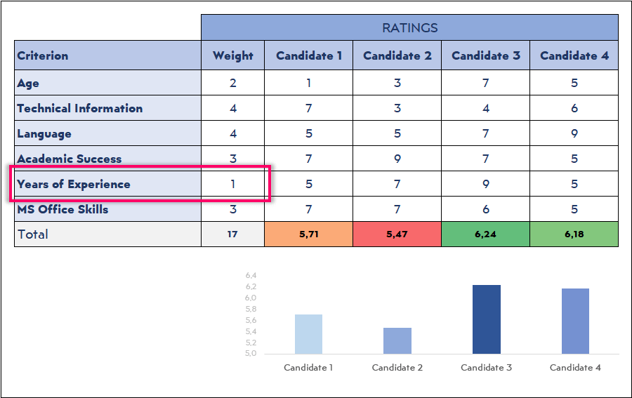 how-to-make-decision-matrix-in-excel-S02
