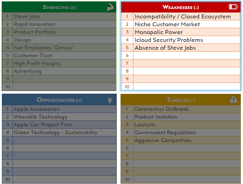 Apple-Swot-Analysis-Excel-02