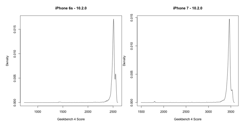 Apple-Battery-Age-S19