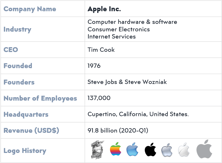 Apple-swot-analysis-01
