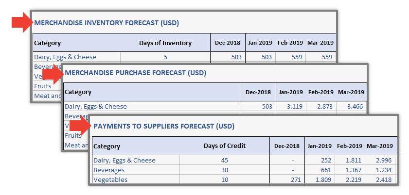 Grocery-Financial-Model-Someka-S07