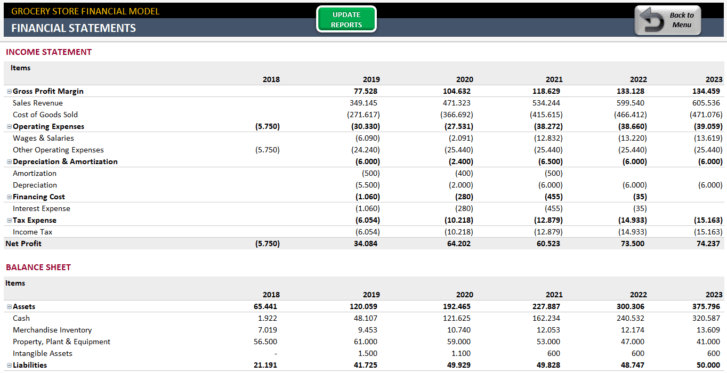 Grocery-Store-Financial-Model-Excel-Template-Someka-SS6