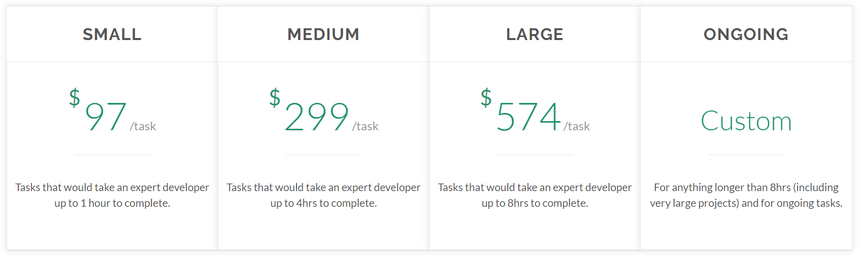 Excelrescue Pricing Table