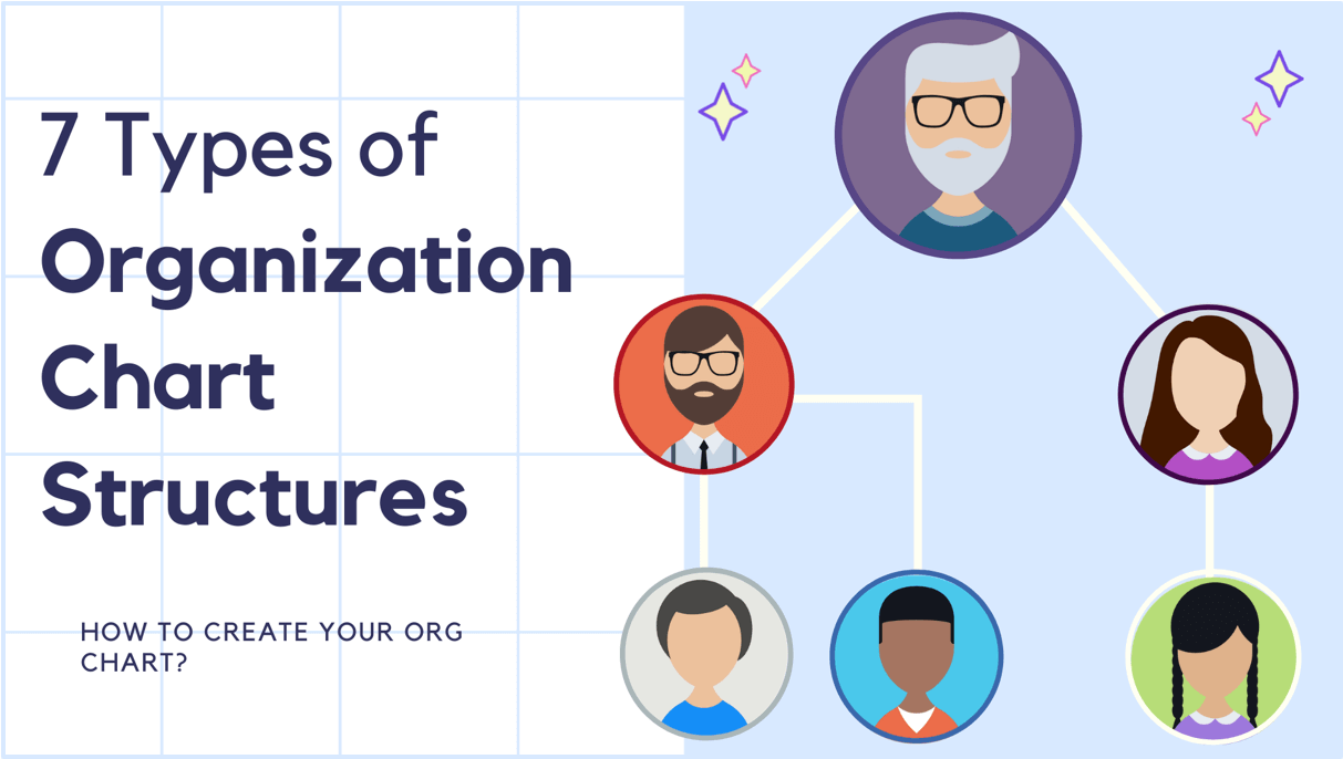 7-types-of-organization-chart-structures-blog-post-cover-1