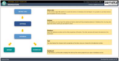 Internal-Audit-Excel-Template-Someka-SS2