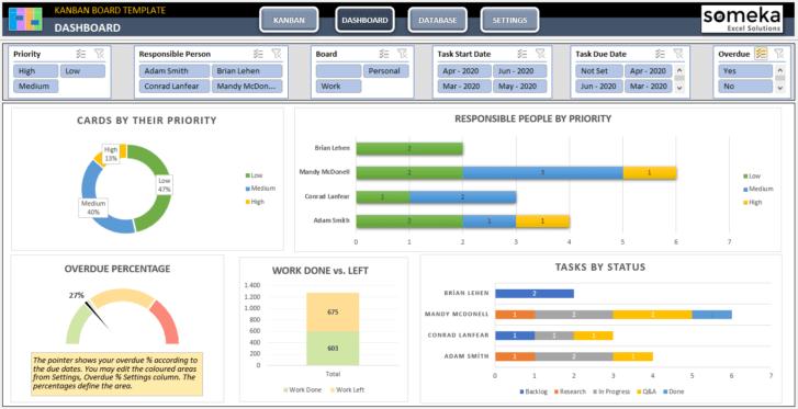 Kanban-Board-Excel-Template-Someka-SS2