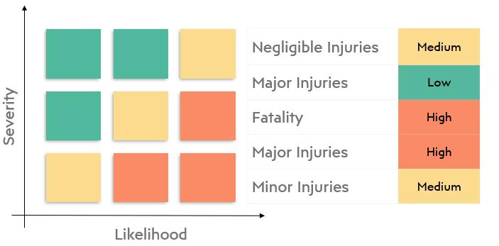 evaluating-risk-assessment