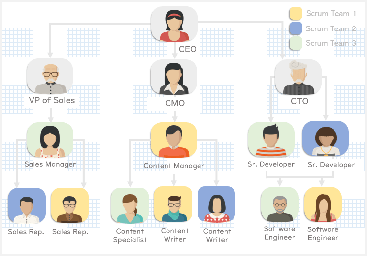 team-based-type-of-organizational-structure