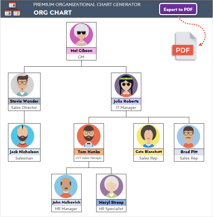 organizational-chart-in-excel