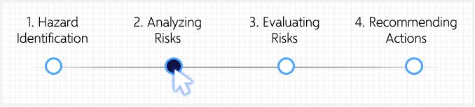 analyze-risks-1
