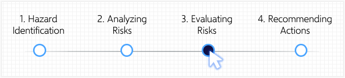 evaluating-risks-1