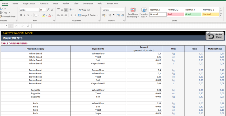 Bakery-Financial-Model-Excel-Template-Someka-SS2