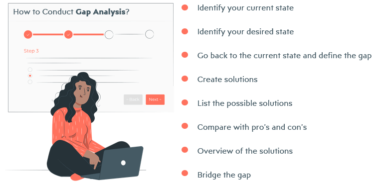 how-to-conduct-gap-analysis-steps