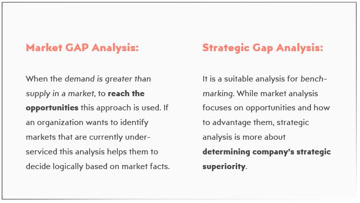 market-vs-strategic-gap-analysis