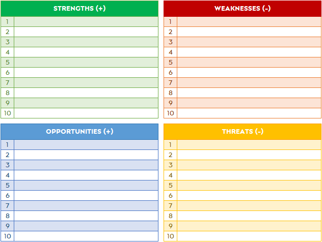swot-analysis-excel-template