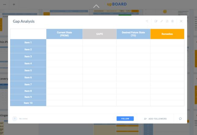 upboard-tools-for-gap-analysis