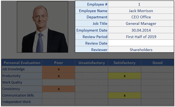 employee-review-template