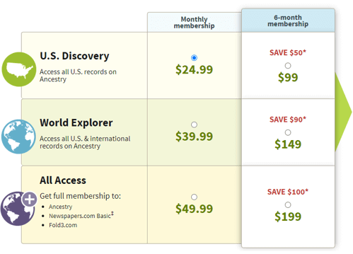 ancestry-pricing-for-membership